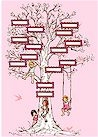 Family Tree, Pink, Michael Miller
