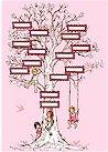Family Tree, Pink, Michael Miller, Reg 7.95